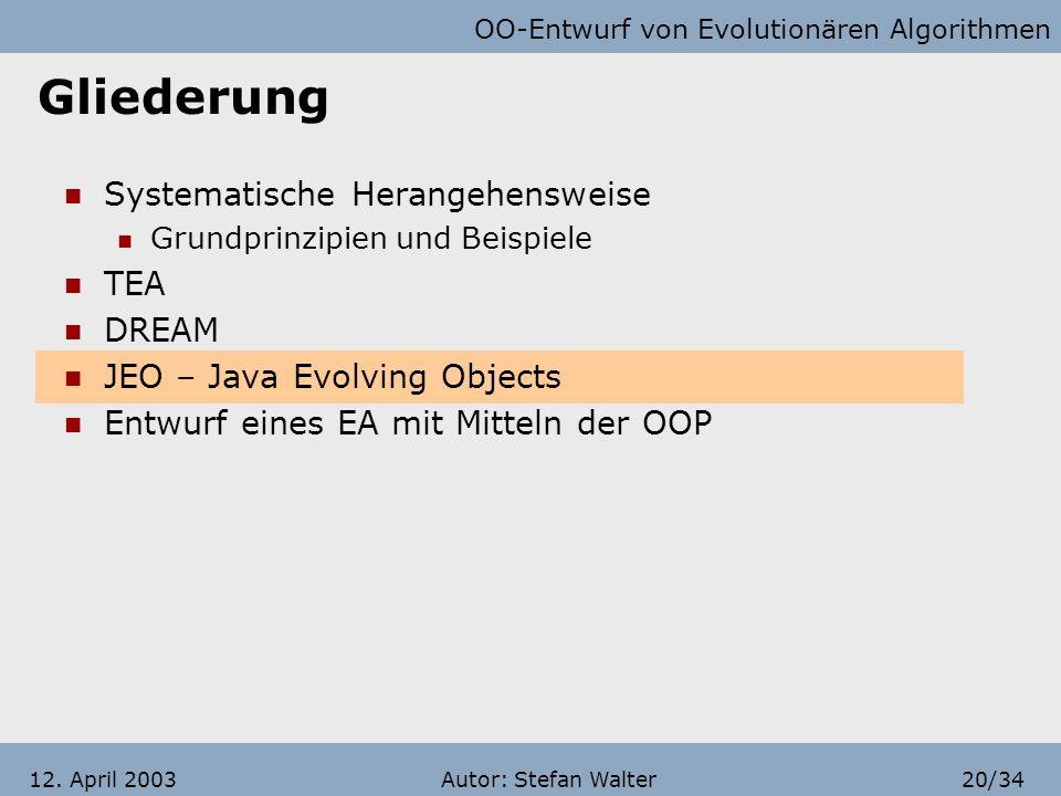 OO-Entwurf von Evolutionären Algorithmen Autor: Stefan Walter19/3412. April 2003 DREAM Benutzer E Ist Experte und programmiert direkt mit Hilfe DRM AP