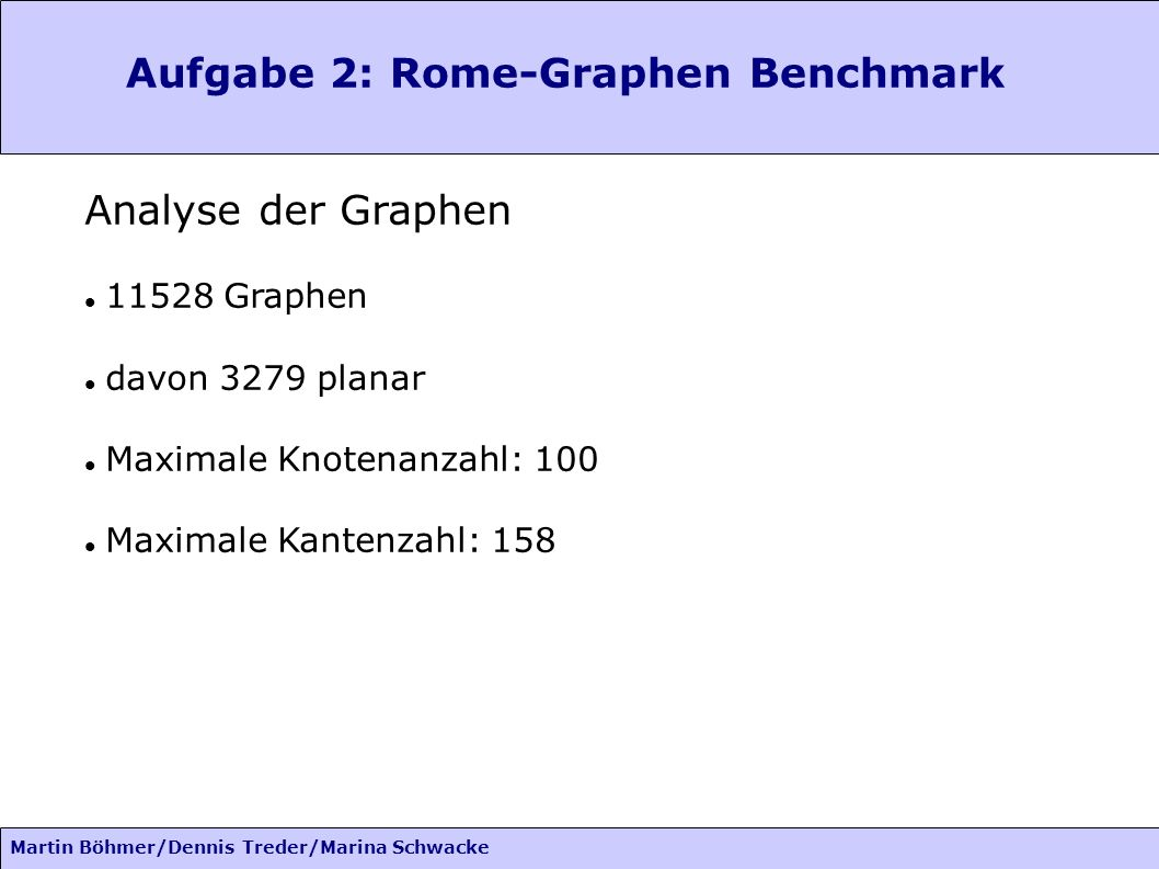 Aufgabe 2: Rome-Graphen Benchmark Analyse der Graphen 11528 Graphen davon 3279 planar Maximale Knotenanzahl: 100 Maximale Kantenzahl: 158 Martin Böhmer/Dennis Treder/Marina Schwacke