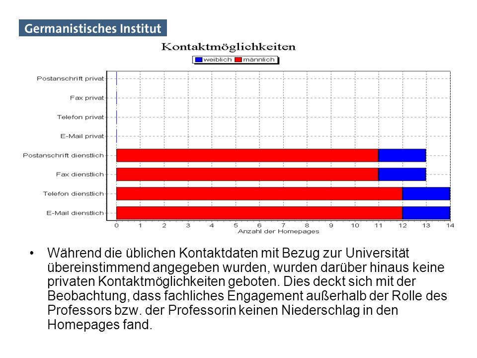 Während die üblichen Kontaktdaten mit Bezug zur Universität übereinstimmend angegeben wurden, wurden darüber hinaus keine privaten Kontaktmöglichkeite