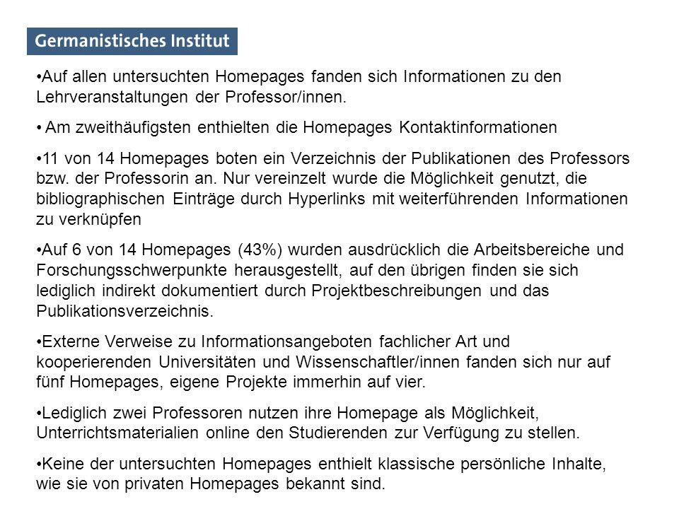 Auf allen untersuchten Homepages fanden sich Informationen zu den Lehrveranstaltungen der Professor/innen. Am zweithäufigsten enthielten die Homepages