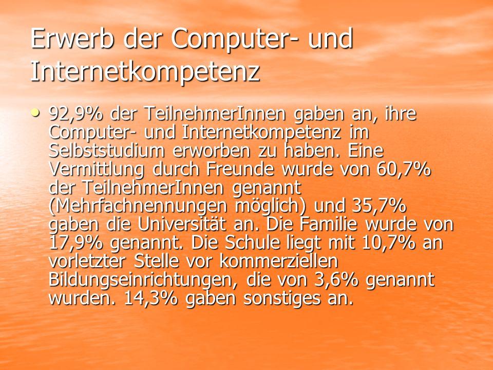 Erwerb der Computer- und Internetkompetenz 92,9% der TeilnehmerInnen gaben an, ihre Computer- und Internetkompetenz im Selbststudium erworben zu haben.