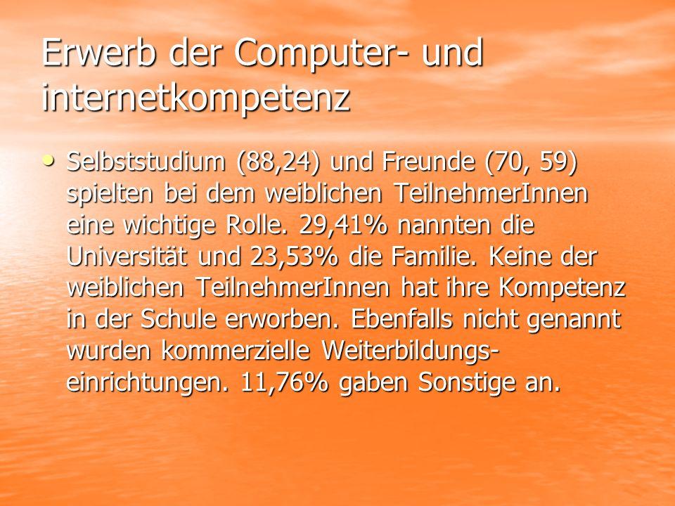 Erwerb der Computer- und internetkompetenz Selbststudium (88,24) und Freunde (70, 59) spielten bei dem weiblichen TeilnehmerInnen eine wichtige Rolle.