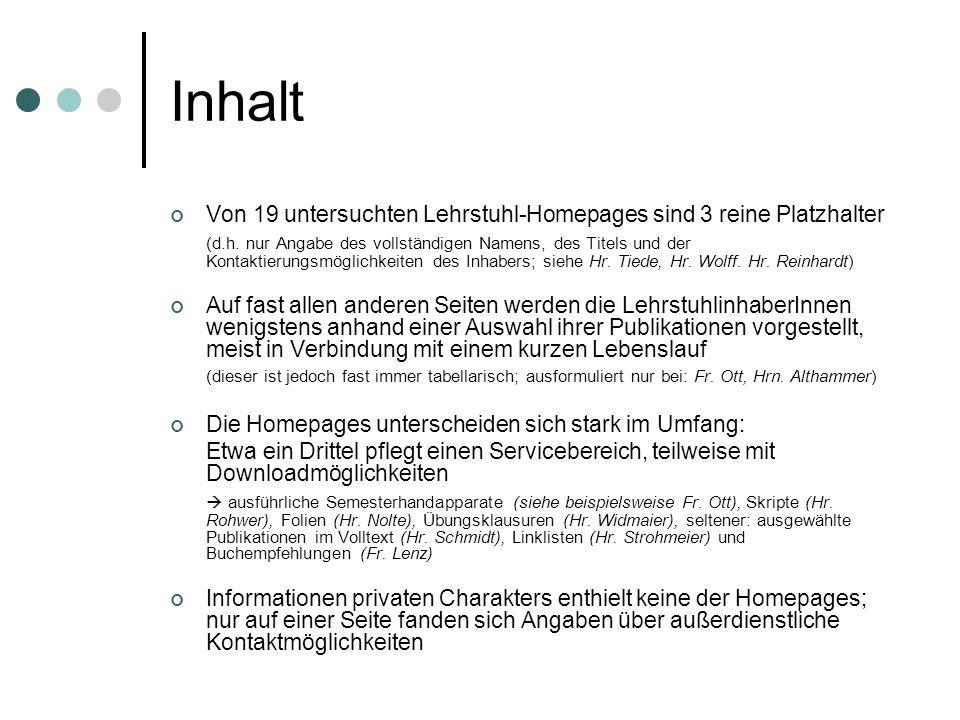 Inhalt Von 19 untersuchten Lehrstuhl-Homepages sind 3 reine Platzhalter (d.h. nur Angabe des vollständigen Namens, des Titels und der Kontaktierungsmö