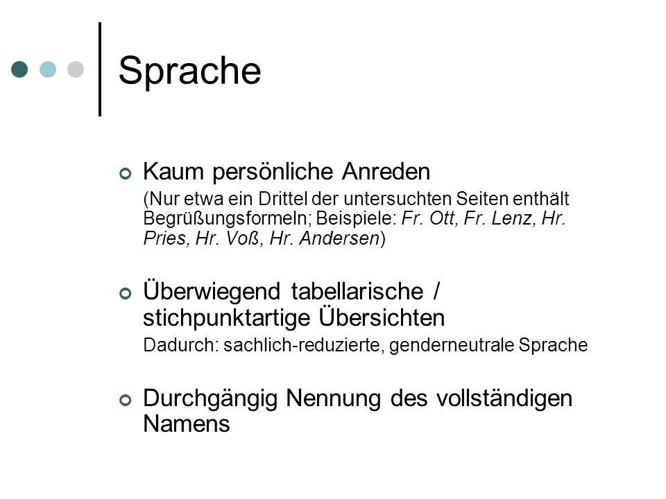 Sprache Kaum persönliche Anreden (Nur etwa ein Drittel der untersuchten Seiten enthält Begrüßungsformeln; Beispiele: Fr. Ott, Fr. Lenz, Hr. Pries, Hr.