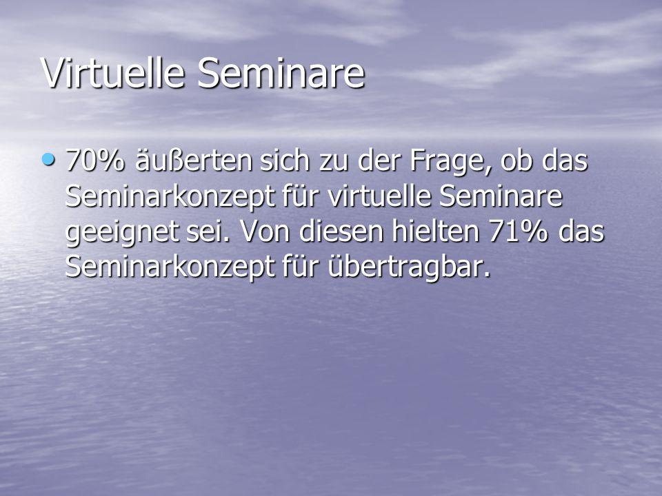 Virtuelle Seminare 70% äußerten sich zu der Frage, ob das Seminarkonzept für virtuelle Seminare geeignet sei.