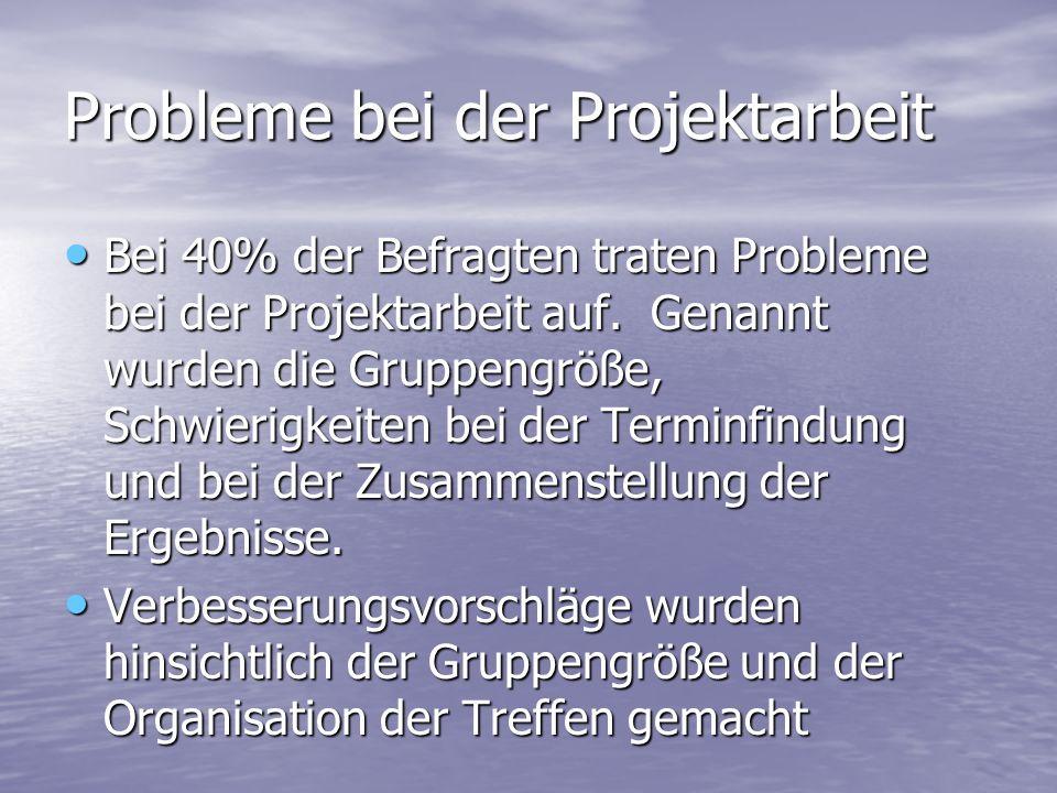 Probleme bei der Projektarbeit Bei 40% der Befragten traten Probleme bei der Projektarbeit auf.