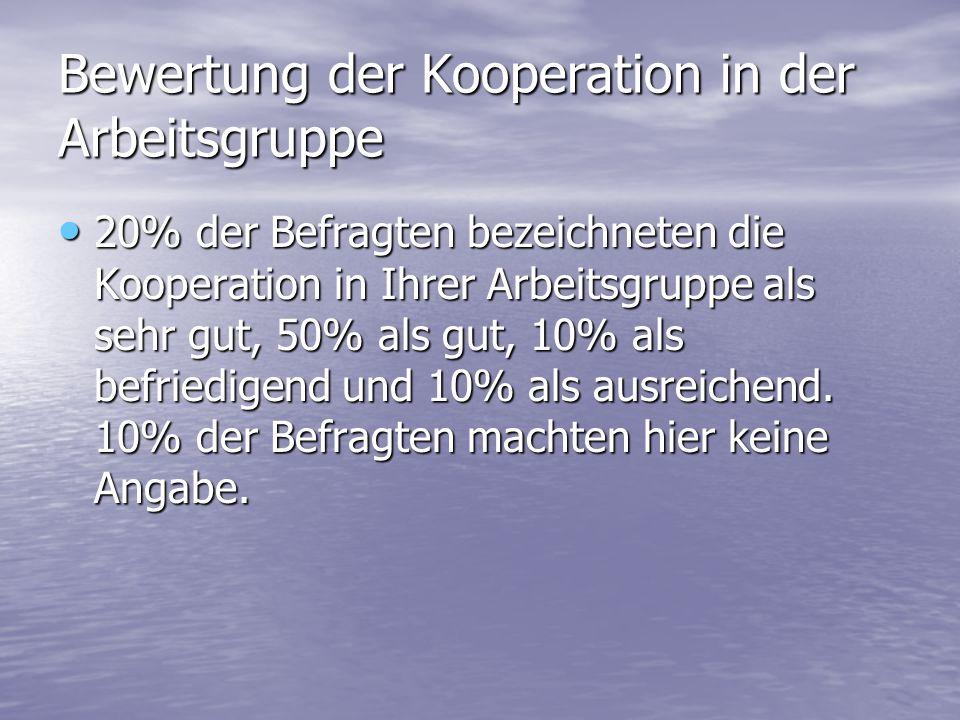 Bewertung der Kooperation in der Arbeitsgruppe 20% der Befragten bezeichneten die Kooperation in Ihrer Arbeitsgruppe als sehr gut, 50% als gut, 10% als befriedigend und 10% als ausreichend.