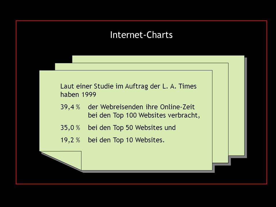Internet-Charts Laut einer Studie im Auftrag der L.