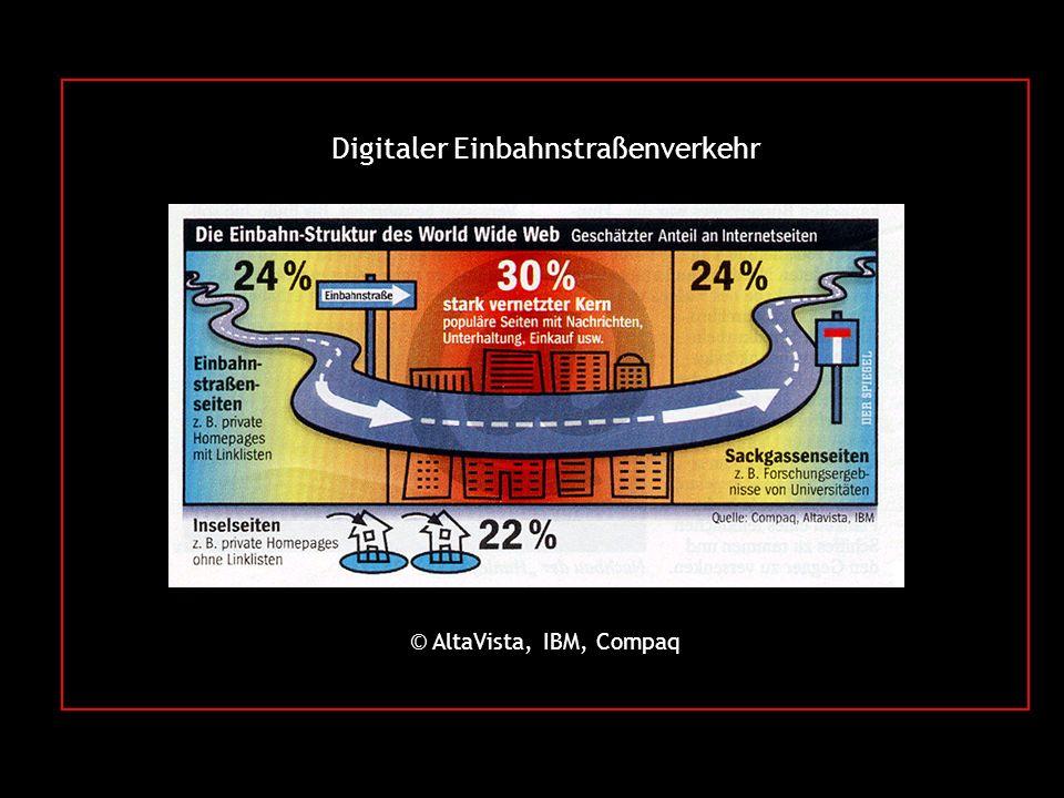 © AltaVista, IBM, Compaq Digitaler Einbahnstraßenverkehr