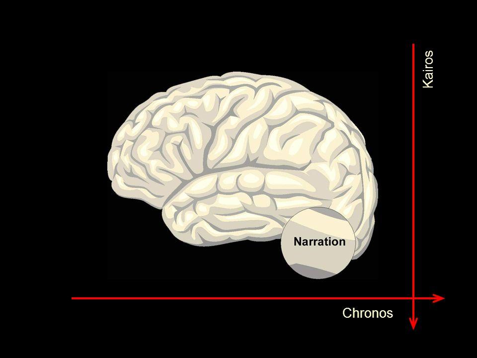 Renaissance alter Erzählformen Mit der Wiederentdeckung des rechten Gehirns, das heißt des delinearen, assoziativen Denkens, sind auch alte Erzählformen wiederentdeckt worden.