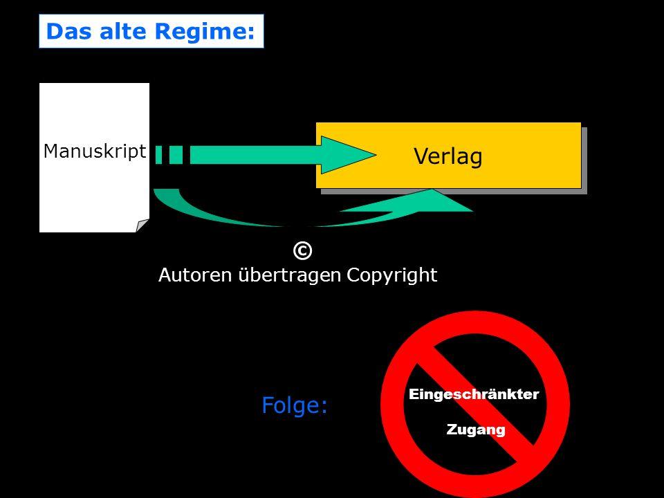 Verlag Manuskript Das alte Regime: Autoren übertragen Copyright © Folge: Eingeschränkter Zugang