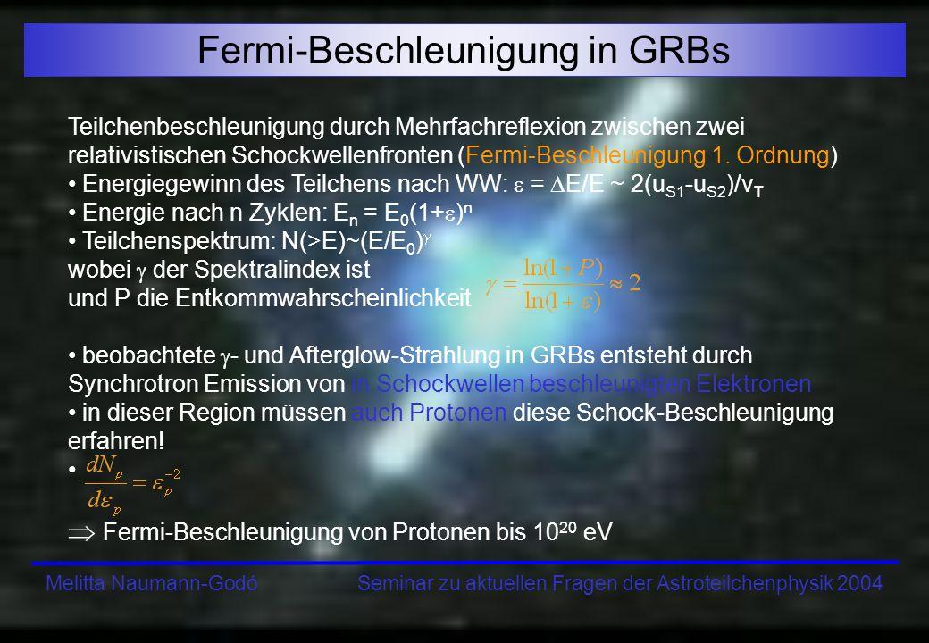 Melitta Naumann-Godó Seminar zu aktuellen Fragen der Astroteilchenphysik 2004 Fermi-Beschleunigung in GRBs Teilchenbeschleunigung durch Mehrfachreflex