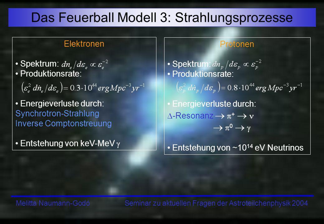 Melitta Naumann-Godó Seminar zu aktuellen Fragen der Astroteilchenphysik 2004 Das Feuerball Modell 3: Strahlungsprozesse Elektronen Spektrum: Produkti