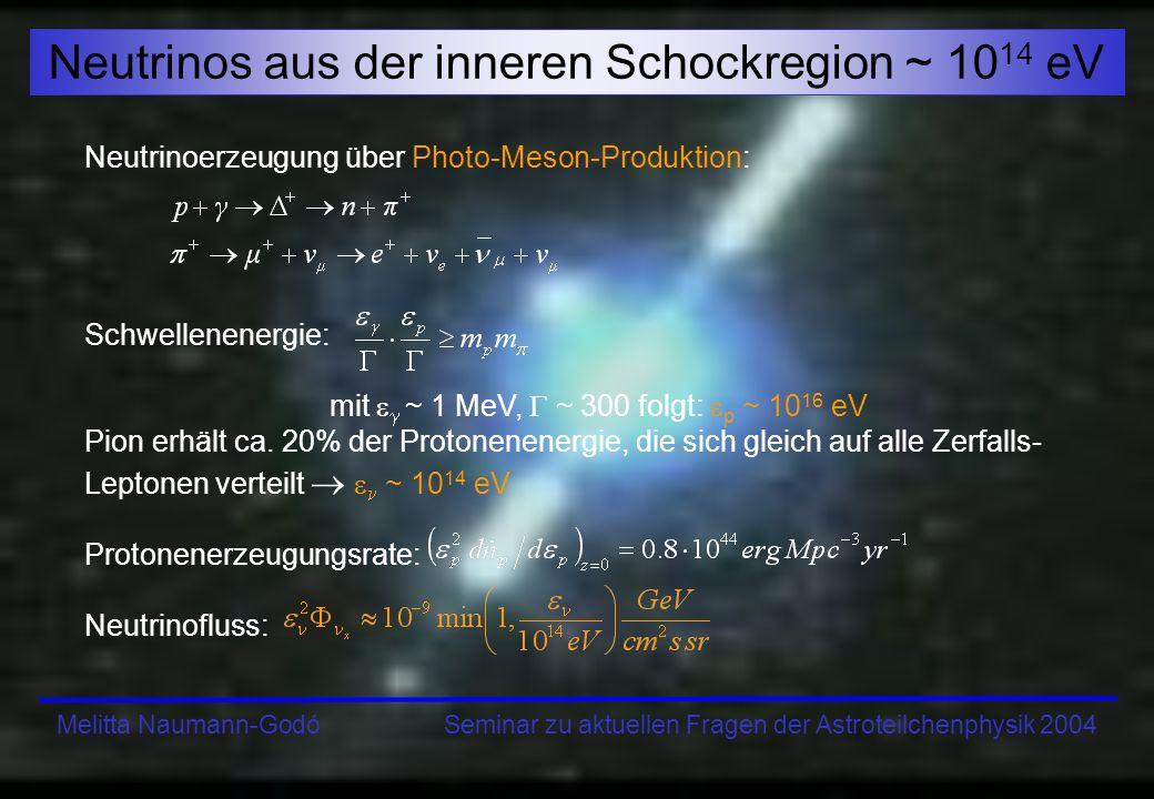 Melitta Naumann-Godó Seminar zu aktuellen Fragen der Astroteilchenphysik 2004 Neutrinos aus der inneren Schockregion ~ 10 14 eV Neutrinoerzeugung über