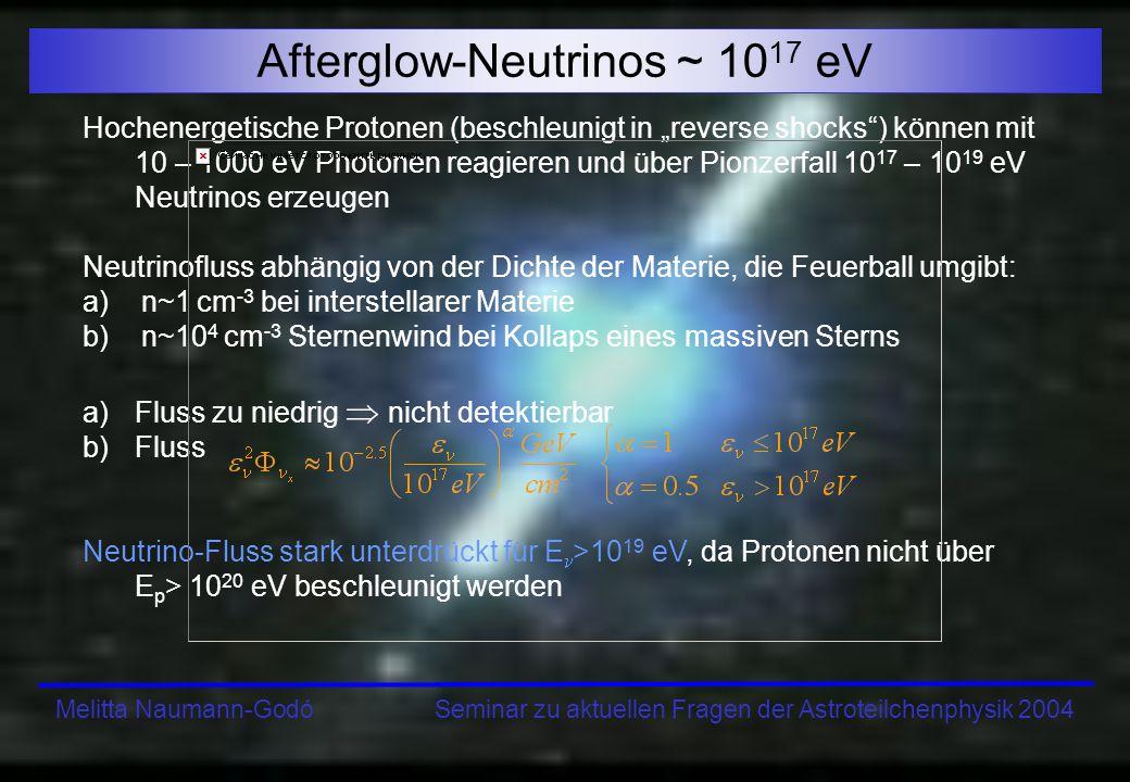 Melitta Naumann-Godó Seminar zu aktuellen Fragen der Astroteilchenphysik 2004 Afterglow-Neutrinos ~ 10 17 eV Hochenergetische Protonen (beschleunigt i
