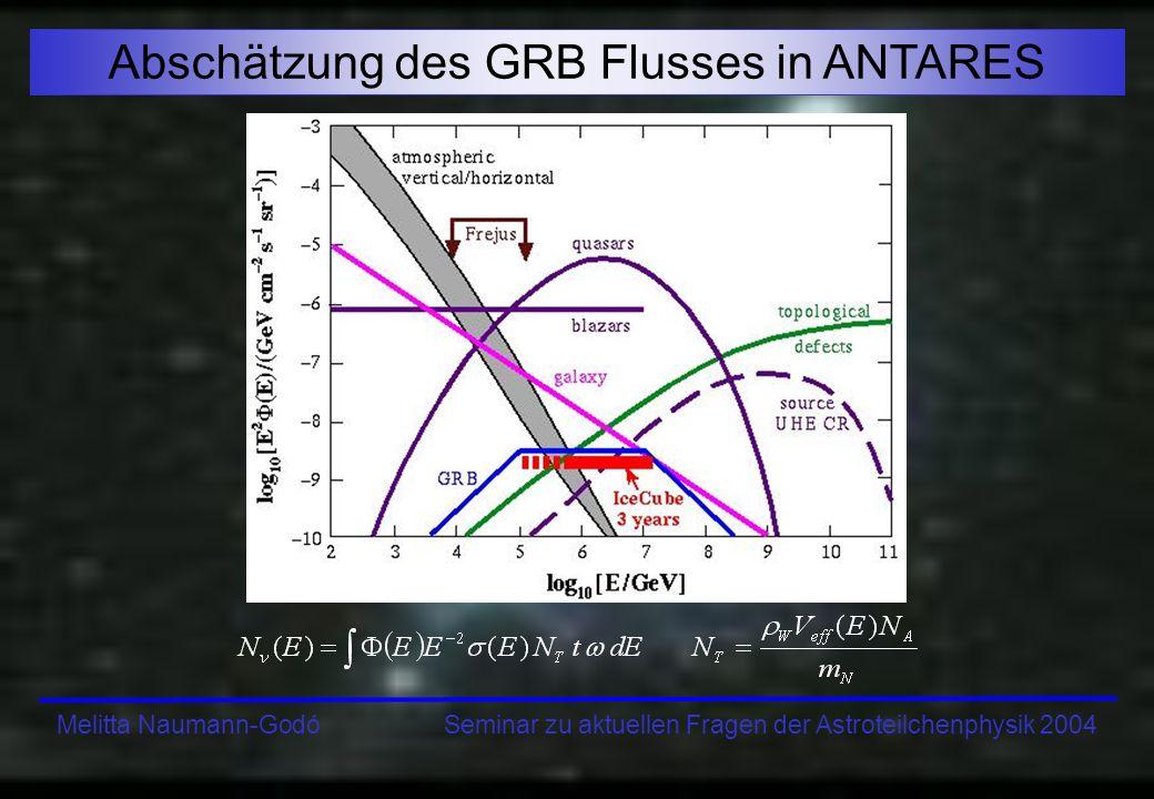 Melitta Naumann-Godó Seminar zu aktuellen Fragen der Astroteilchenphysik 2004 Abschätzung des GRB Flusses in ANTARES
