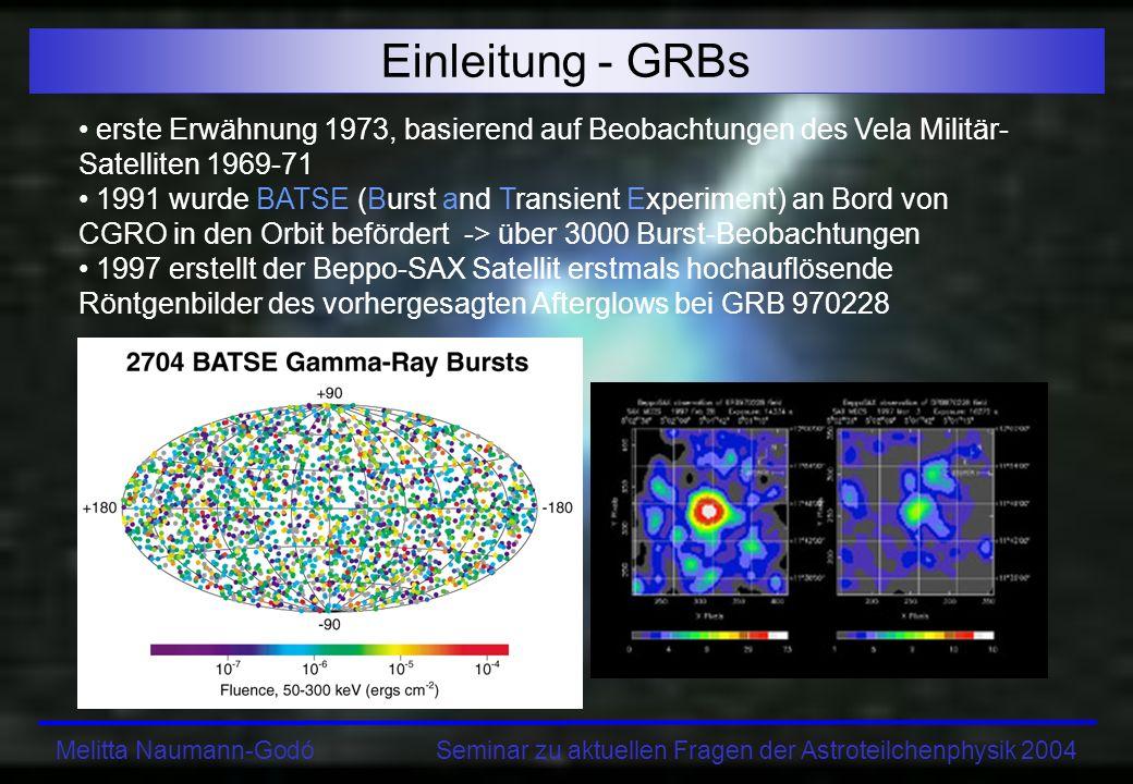 Melitta Naumann-Godó Seminar zu aktuellen Fragen der Astroteilchenphysik 2004 Verteilung und Häufigkeit von GRBs [BATSE] Isotrope Verteilung keine Häufung in der galakt.