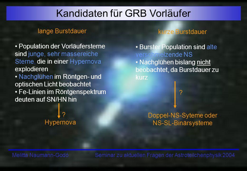 Melitta Naumann-Godó Seminar zu aktuellen Fragen der Astroteilchenphysik 2004 Das Feuerball-Modell 1 Luminosität der -Strahlen: L ~ 10 52 erg, T~10s Charakteristische Veränderungszeit: t ~ 10ms kompaktes Objekt mit R< t c ~ 100 – 1000 km bei isotroper Emission 10 44 Ws am Ort des GRB in - Strahlung .