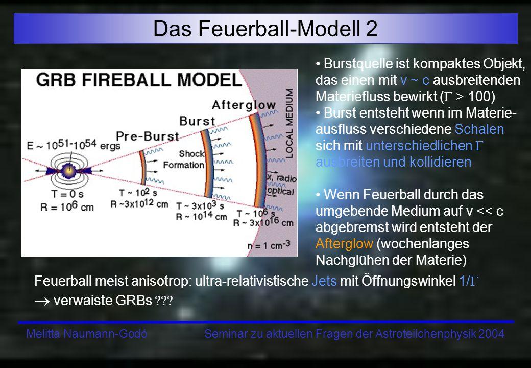 Melitta Naumann-Godó Seminar zu aktuellen Fragen der Astroteilchenphysik 2004 Ausblick auf die Implikationen der Detektion hochenergetischer Neutrinos aus GRBs: 1.Test des Schockbeschleunigungsmechanismus 2.Test der Hypothese, dass GRBs eine Quelle hochenergetischer Protonen (>10 16 eV) sind 3.liefert Grenzen für mögliche Vorläufersterne, da der Fluss der ~10 17 eV Neutrinos von der Umgebung des Feuerballs abhängt 4.unter Berücksichtigung der -Oszillationen (1:2:0) (1:1:1) wäre die Detektion eines ein appearance experiment 5.Test der Gleichzeitigkeit von und Ankunft (spezielle Relativitätsth.) 6.Test des schwachen Äquivalenzprinzips (= und erfahren die gleiche Zeitdilatation wenn sie durch ein Gravitationspotential laufen)