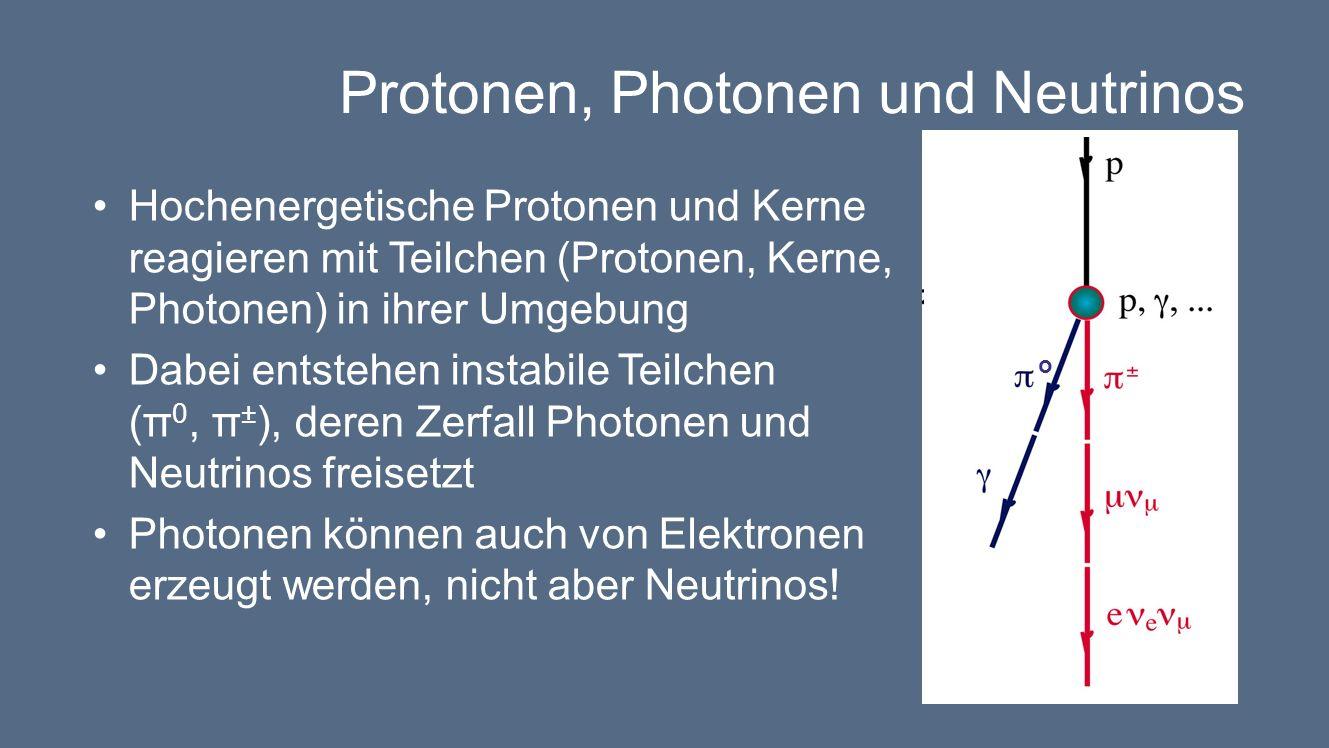Protonen, Photonen und Neutrinos Hochenergetische Protonen und Kerne reagieren mit Teilchen (Protonen, Kerne, Photonen) in ihrer Umgebung Dabei entstehen instabile Teilchen (π 0, π ± ), deren Zerfall Photonen und Neutrinos freisetzt Photonen können auch von Elektronen erzeugt werden, nicht aber Neutrinos.