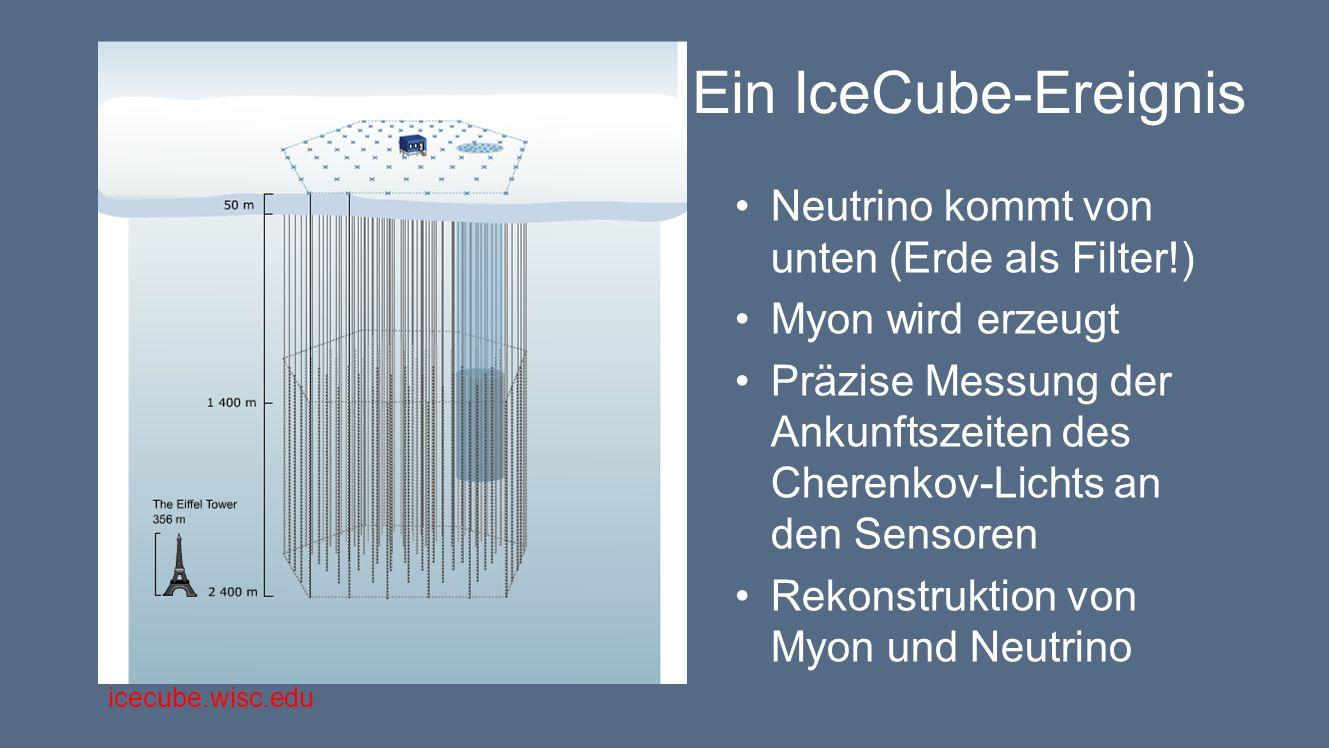 Ein IceCube-Ereignis Neutrino kommt von unten (Erde als Filter!) Myon wird erzeugt Präzise Messung der Ankunftszeiten des Cherenkov-Lichts an den Sensoren Rekonstruktion von Myon und Neutrino icecube.wisc.edu