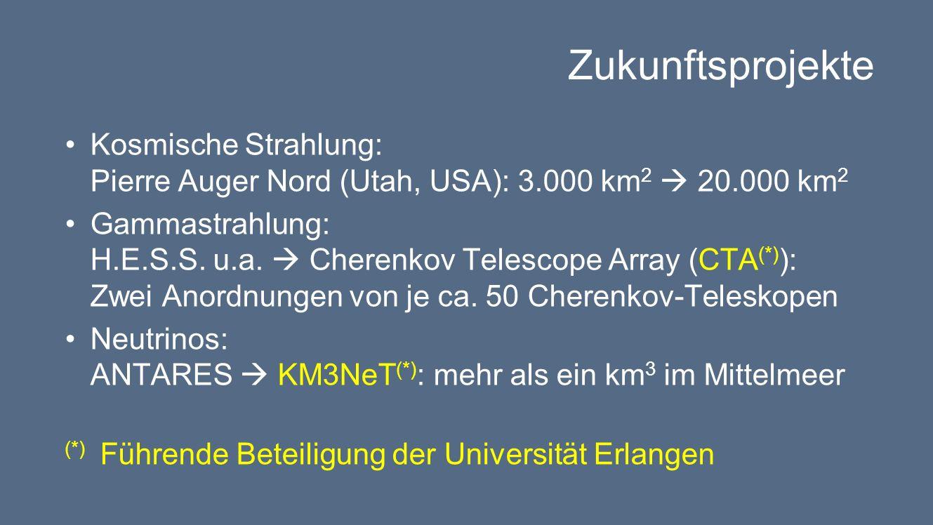 Zukunftsprojekte Kosmische Strahlung: Pierre Auger Nord (Utah, USA): 3.000 km 2 20.000 km 2 Gammastrahlung: H.E.S.S.