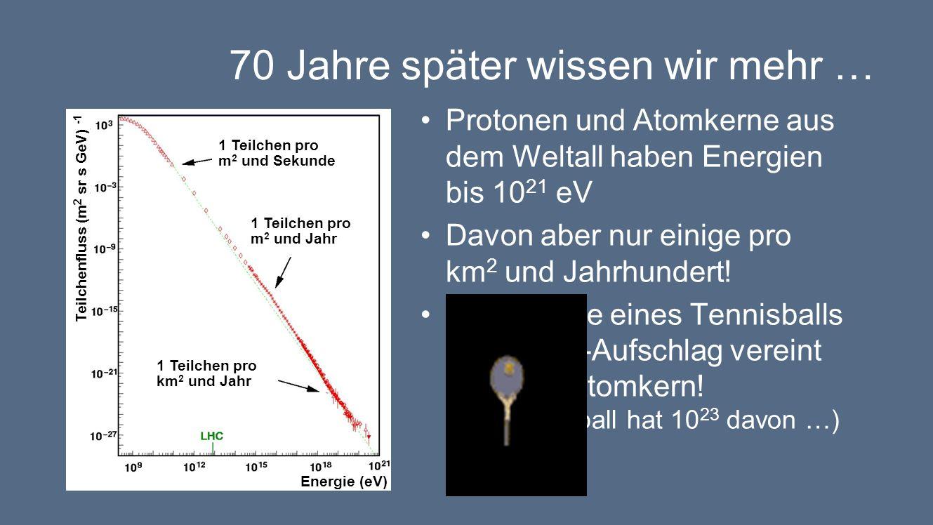 70 Jahre später wissen wir mehr … Protonen und Atomkerne aus dem Weltall haben Energien bis 10 21 eV Davon aber nur einige pro km 2 und Jahrhundert.