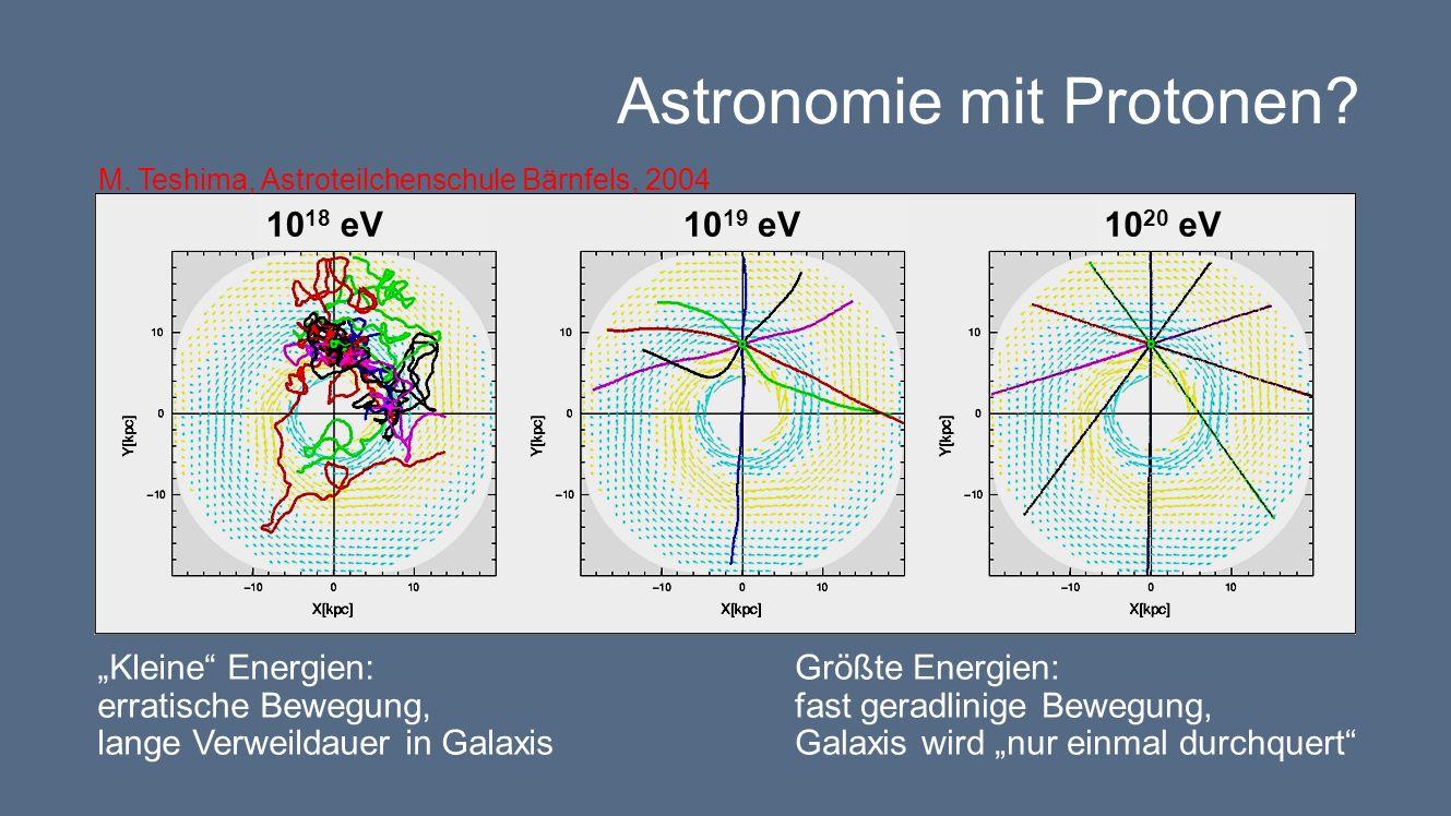 Astronomie mit Protonen.