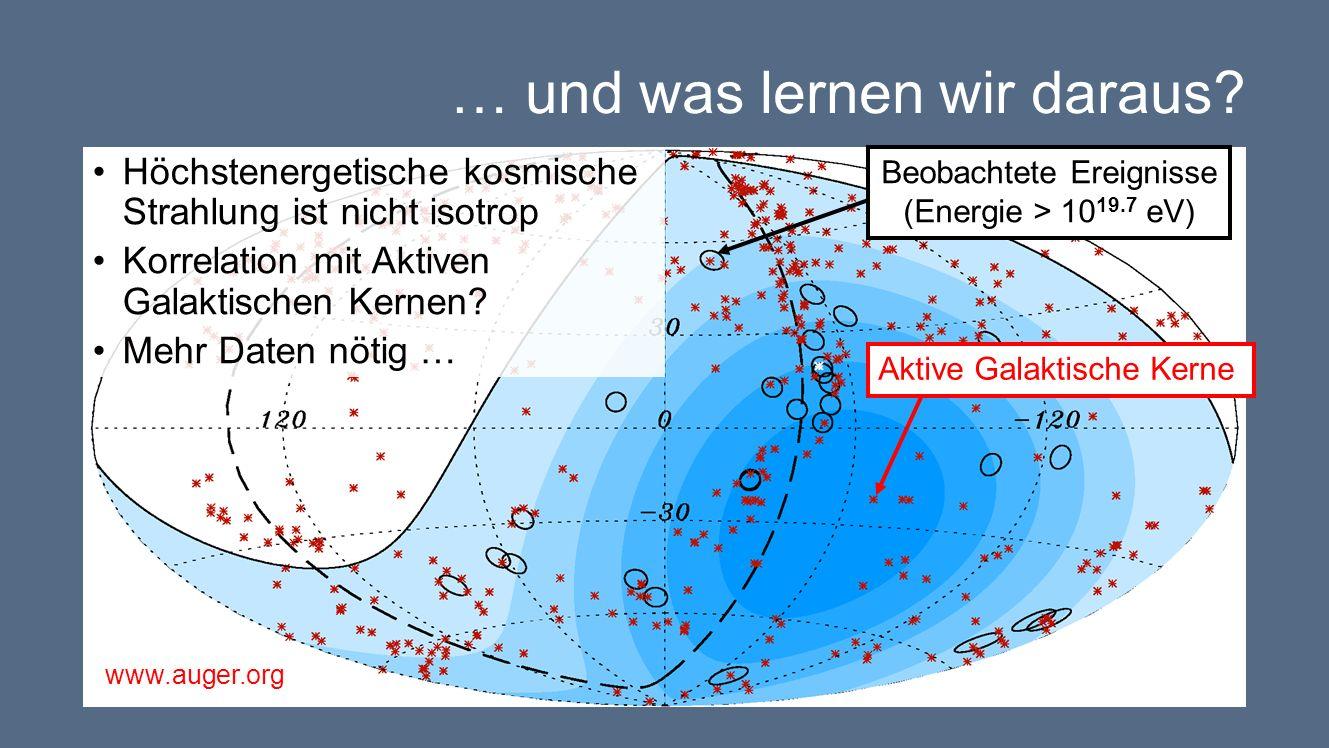 Was ist ein Aktiver Galaktischer Kern.