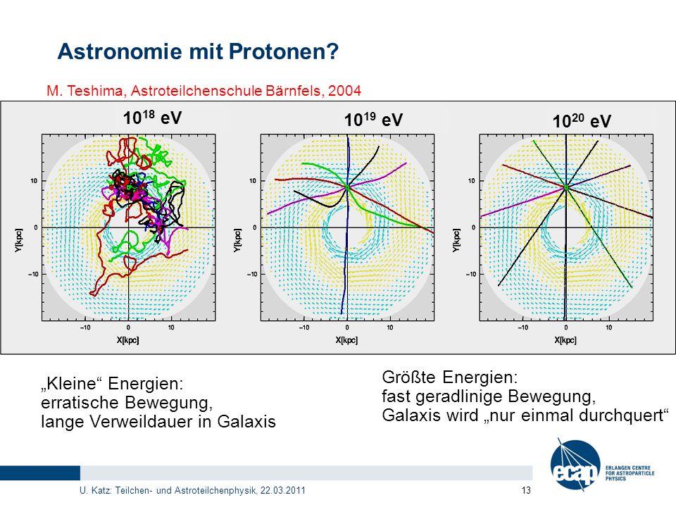 U. Katz: Teilchen- und Astroteilchenphysik, 22.03.2011 13 Astronomie mit Protonen? 10 18 eV 10 19 eV 10 20 eV Kleine Energien: erratische Bewegung, la