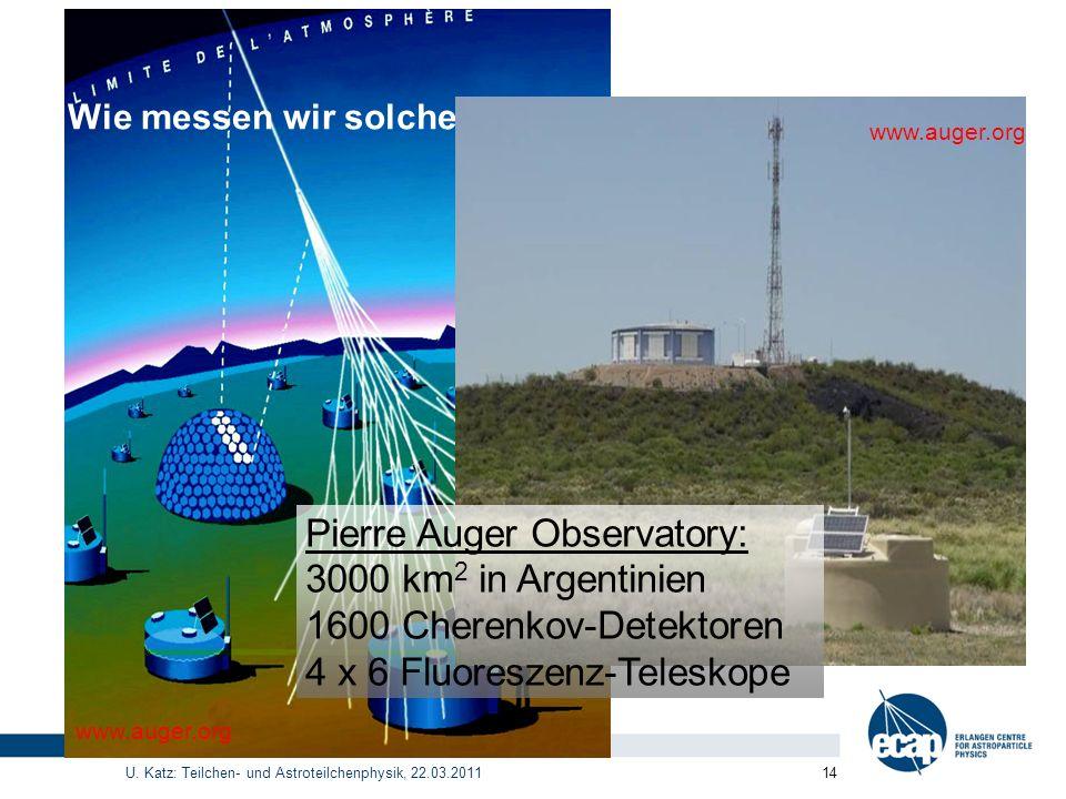 U. Katz: Teilchen- und Astroteilchenphysik, 22.03.2011 14 Wie messen wir solche Teilchen? www.auger.org Pierre Auger Observatory: 3000 km 2 in Argenti