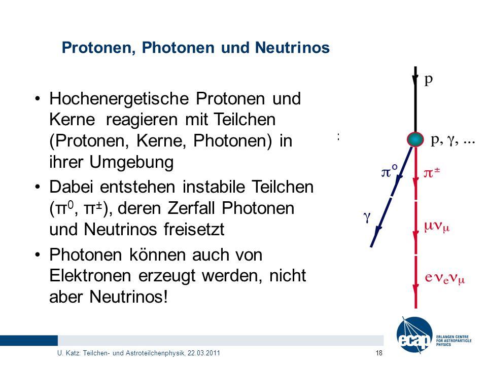 U. Katz: Teilchen- und Astroteilchenphysik, 22.03.2011 18 Protonen, Photonen und Neutrinos Hochenergetische Protonen und Kerne reagieren mit Teilchen