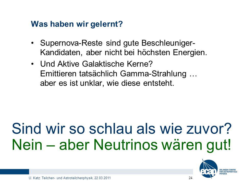 U. Katz: Teilchen- und Astroteilchenphysik, 22.03.2011 24 Was haben wir gelernt? Supernova-Reste sind gute Beschleuniger- Kandidaten, aber nicht bei h