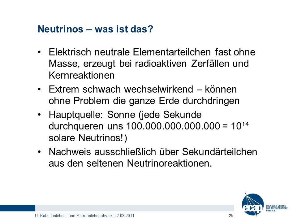 U. Katz: Teilchen- und Astroteilchenphysik, 22.03.2011 25 Neutrinos – was ist das? Elektrisch neutrale Elementarteilchen fast ohne Masse, erzeugt bei
