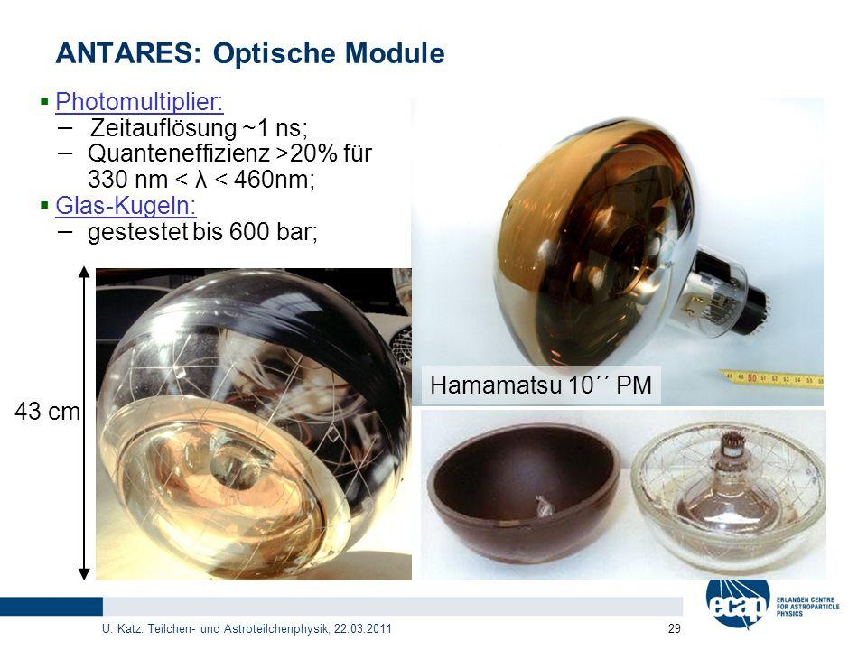 U. Katz: Teilchen- und Astroteilchenphysik, 22.03.2011 29 ANTARES: Optische Module 43 cm Hamamatsu 10´´ PM Photomultiplier: Zeitauflösung ~1 ns; Quant