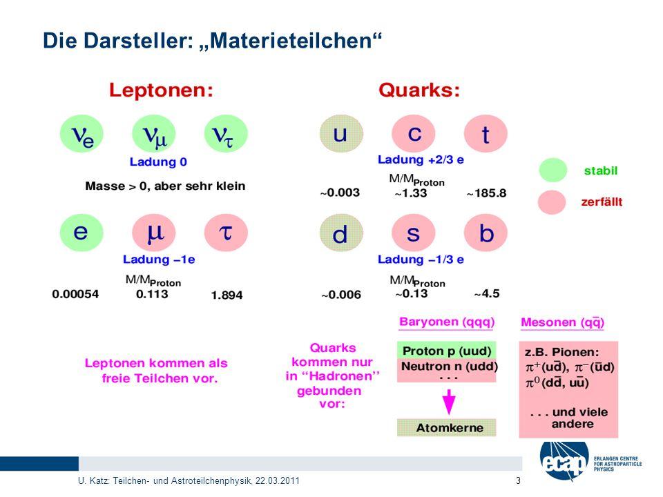 U. Katz: Teilchen- und Astroteilchenphysik, 22.03.2011 3 Die Darsteller: Materieteilchen