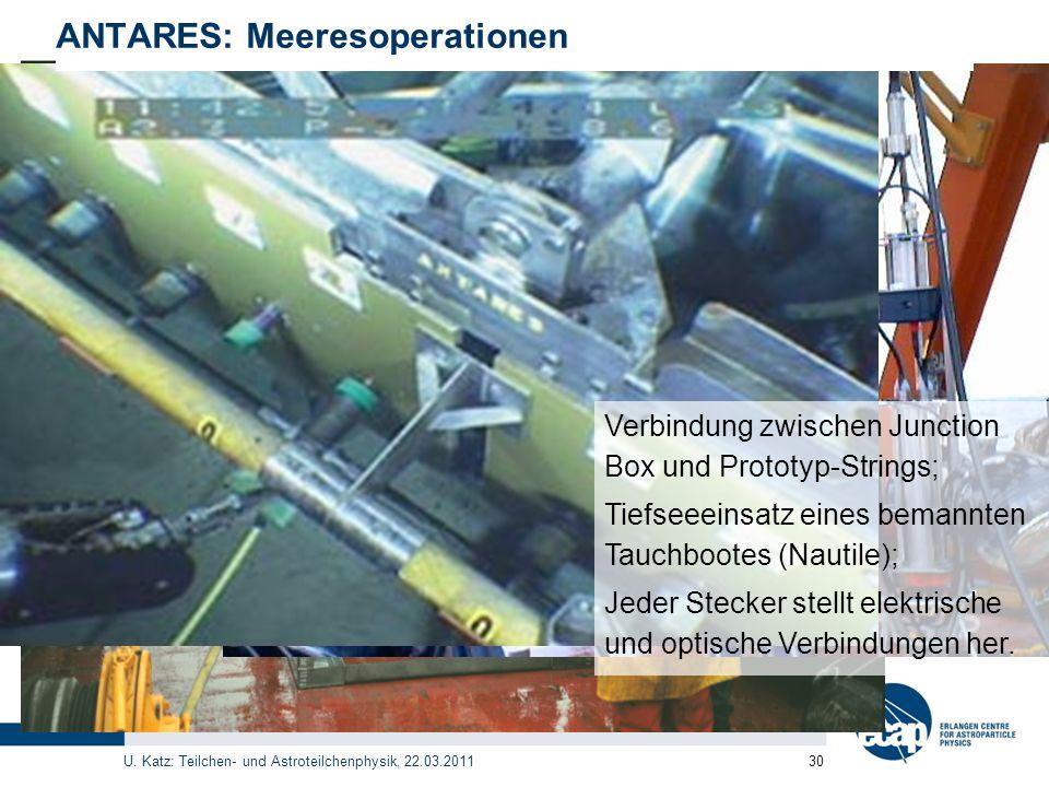 U. Katz: Teilchen- und Astroteilchenphysik, 22.03.2011 30 Junction Box (JB): Verbindung zum Hauptkabel, Absenken auf Meeresgrund Installation der Prot