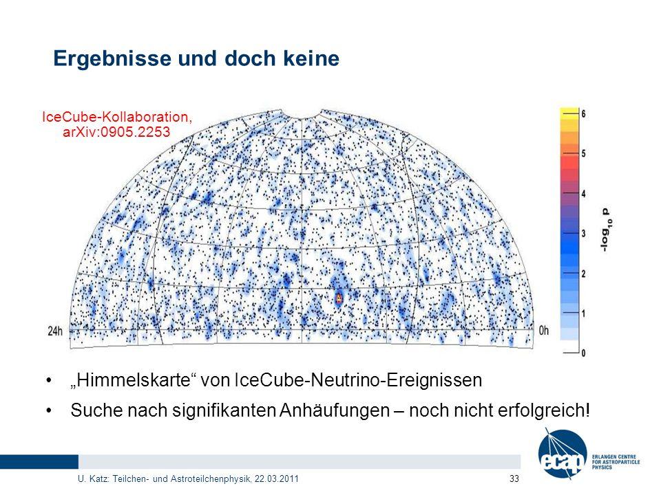 U. Katz: Teilchen- und Astroteilchenphysik, 22.03.2011 33 Ergebnisse und doch keine Himmelskarte von IceCube-Neutrino-Ereignissen Suche nach signifika