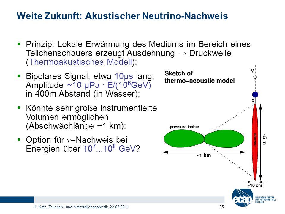 U. Katz: Teilchen- und Astroteilchenphysik, 22.03.2011 35 Weite Zukunft: Akustischer Neutrino-Nachweis Prinzip: Lokale Erwärmung des Mediums im Bereic