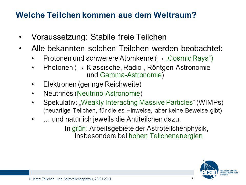 U. Katz: Teilchen- und Astroteilchenphysik, 22.03.2011 5 Welche Teilchen kommen aus dem Weltraum? Voraussetzung: Stabile freie Teilchen Alle bekannten