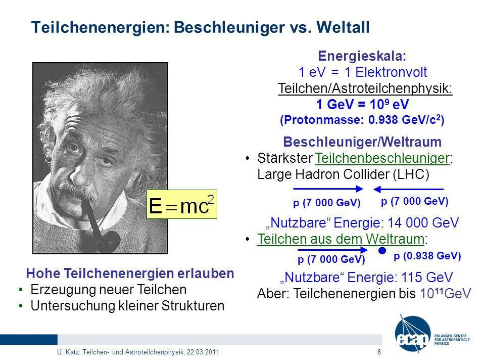 U. Katz: Teilchen- und Astroteilchenphysik, 22.03.2011 6 Energieskala: 1 eV = 1 Elektronvolt Teilchen/Astroteilchenphysik: 1 GeV = 10 9 eV (Protonmass
