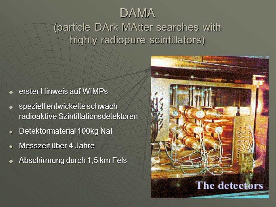 DAMA (particle DArk MAtter searches with highly radiopure scintillators) erster Hinweis auf WIMPs erster Hinweis auf WIMPs speziell entwickelte schwac