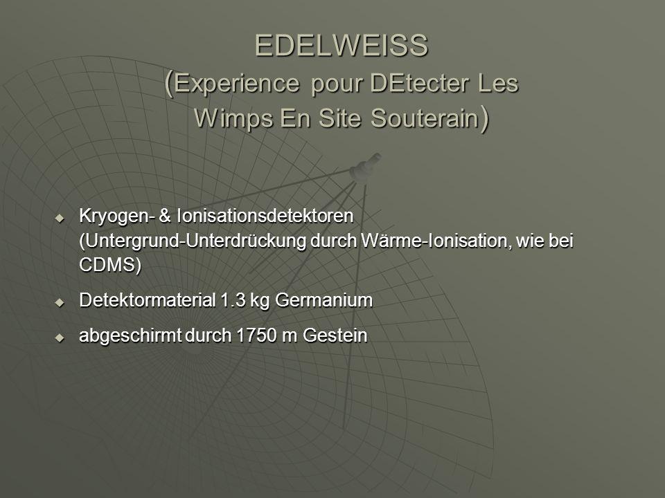 EDELWEISS ( Experience pour DEtecter Les Wimps En Site Souterain ) Kryogen- & Ionisationsdetektoren (Untergrund-Unterdrückung durch Wärme-Ionisation,