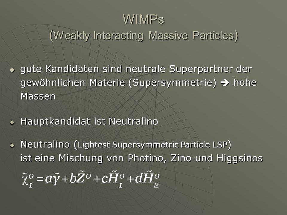 Neutralinos ( das leichteste supersymmetrische Teilchen ) Eigenschaften Eigenschaften schwer im Vergleich zum Neutrino Masse 50-1000 GeVschwer im Vergleich zum Neutrino Masse 50-1000 GeV elektrisch ungeladenelektrisch ungeladen stabilstabil schwach-wechselwirkendschwach-wechselwirkend Alles die Voraussetzungen für die dunkle Materie Alles die Voraussetzungen für die dunkle Materie