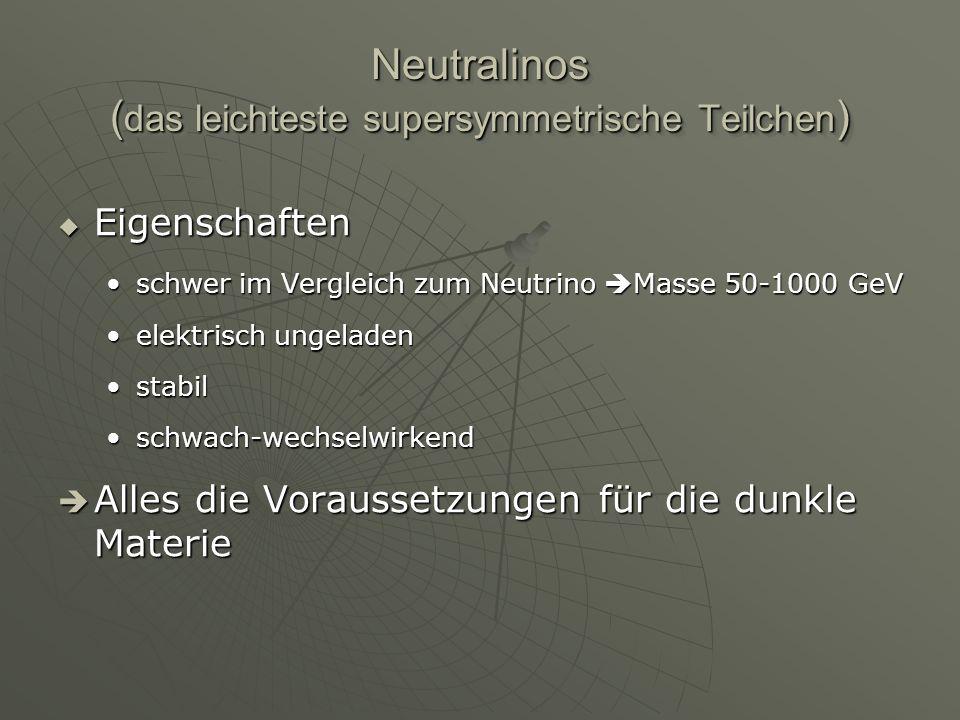 Neutralinos ( das leichteste supersymmetrische Teilchen ) Eigenschaften Eigenschaften schwer im Vergleich zum Neutrino Masse 50-1000 GeVschwer im Verg