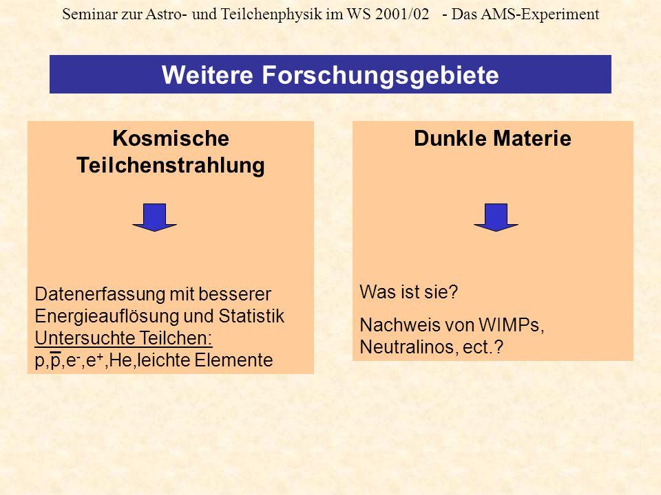 Seminar zur Astro- und Teilchenphysik im WS 2001/02 - Das AMS-Experiment Kosmische Teilchenstrahlung Datenerfassung mit besserer Energieauflösung und Statistik Untersuchte Teilchen: p,p,e -,e +,He,leichte Elemente Dunkle Materie Was ist sie.