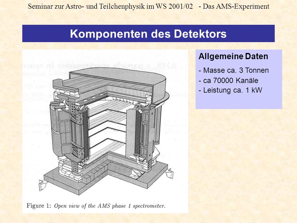 Komponenten des Detektors Allgemeine Daten - Masse ca.