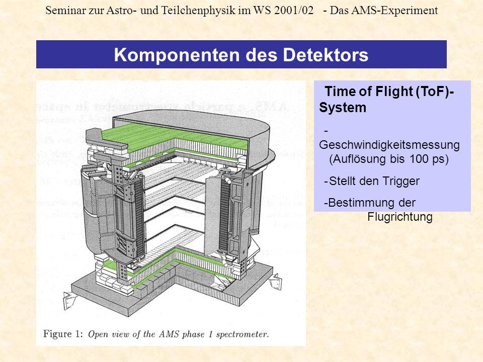 Seminar zur Astro- und Teilchenphysik im WS 2001/02 - Das AMS-Experiment Komponenten des Detektors Time of Flight (ToF)- System - Geschwindigkeitsmessung (Auflösung bis 100 ps) -Stellt den Trigger -Bestimmung der Flugrichtung