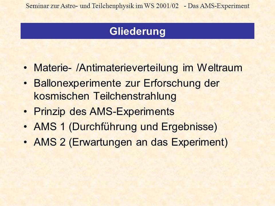 Seminar zur Astro- und Teilchenphysik im WS 2001/02 - Das AMS-Experiment Gliederung Materie- /Antimaterieverteilung im Weltraum Ballonexperimente zur Erforschung der kosmischen Teilchenstrahlung Prinzip des AMS-Experiments AMS 1 (Durchführung und Ergebnisse) AMS 2 (Erwartungen an das Experiment)