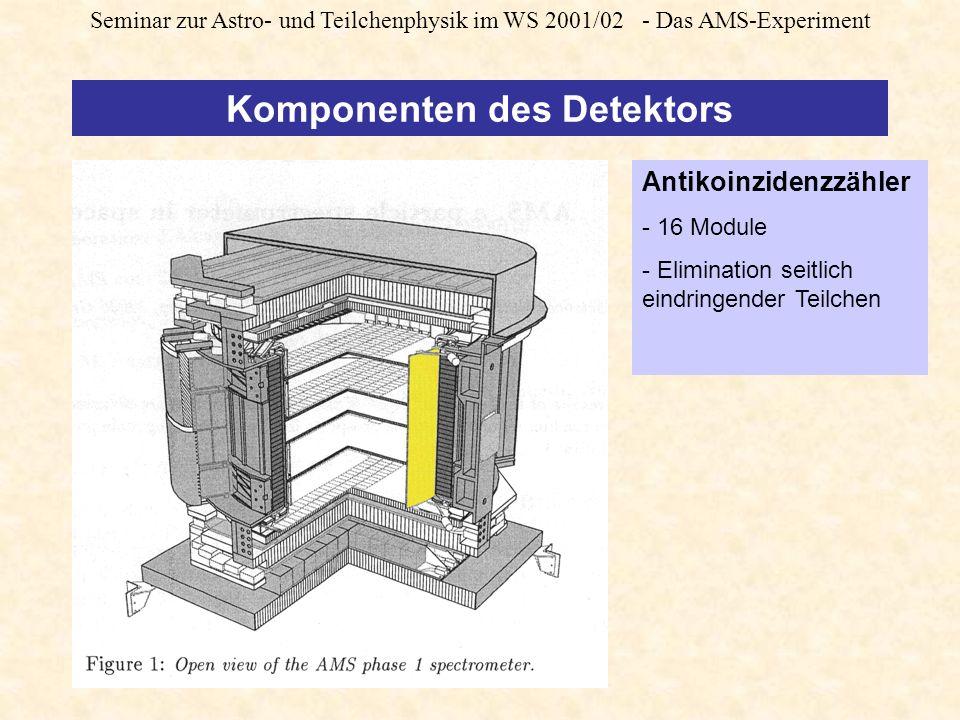 Seminar zur Astro- und Teilchenphysik im WS 2001/02 - Das AMS-Experiment Komponenten des Detektors Antikoinzidenzzähler - 16 Module - Elimination seitlich eindringender Teilchen